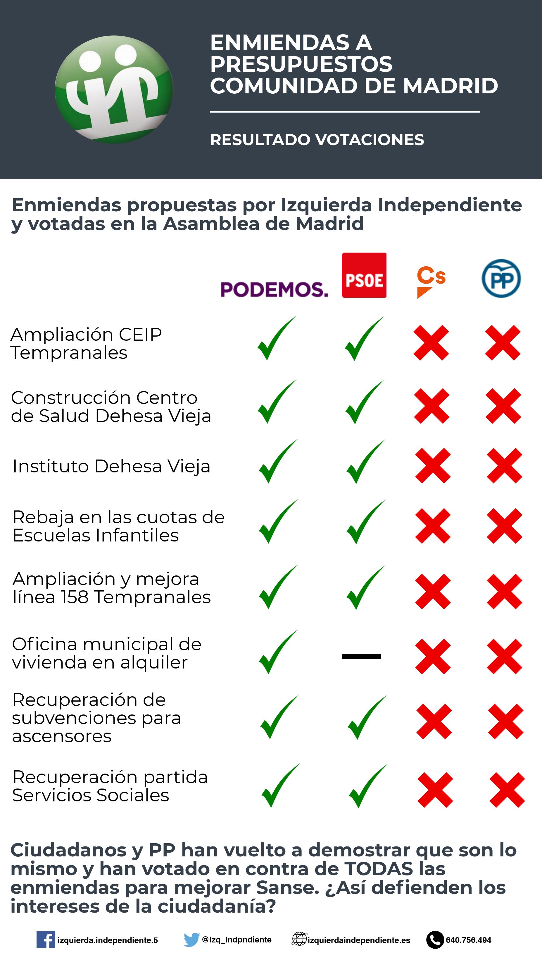 2017_12_20_Infografia votacion asamblea