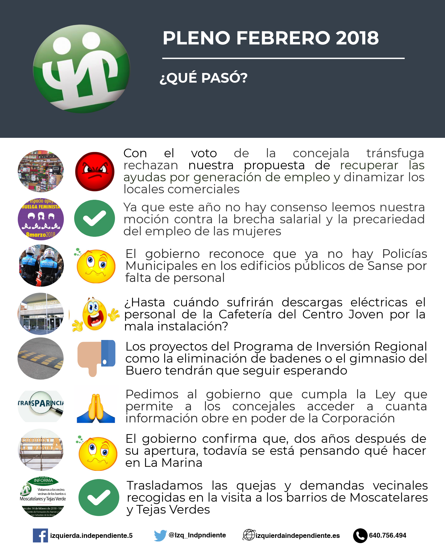 2018_02_19_Infografia post pleno