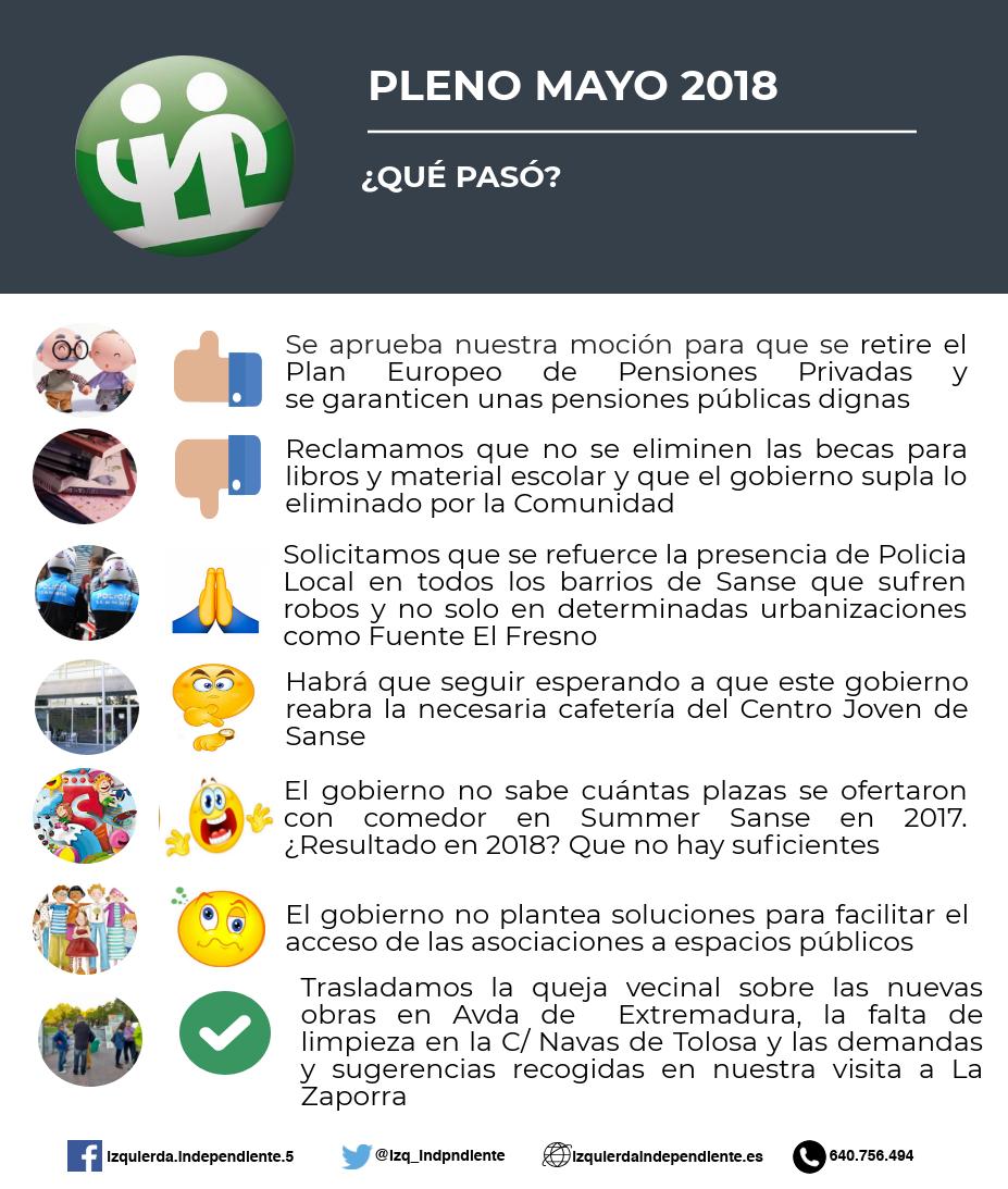 2018_05_21_PostPlenoMayo